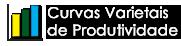 Datacana Curvas Varietais Produtividade